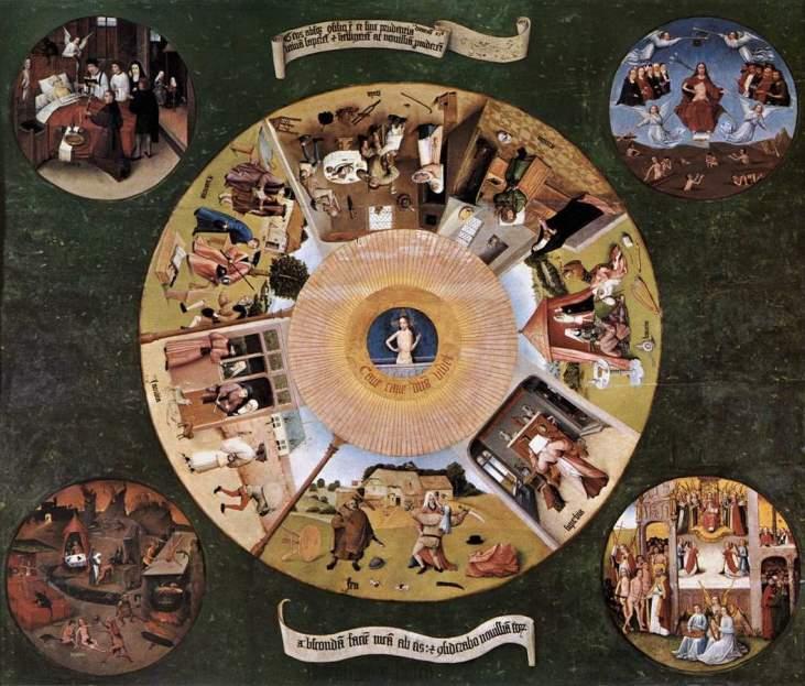 Картина «Семь смертных грехов и четыре последние вещи». Иероним Босх.