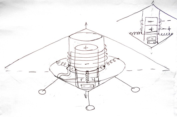 The scheme of a flying saucer with an electromechanical drive of the wing.