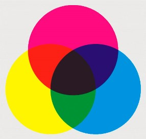 Картинка. Механическое смешение цветов. Статья. Смешивание красок. Изменение цветов на расстоянии.