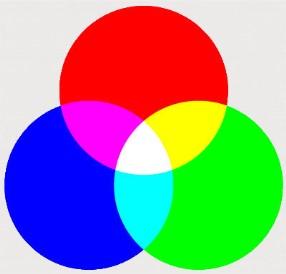 Картинка. Оптическое смешение цветов. Статья для художников и тех, кто хочет научиться рисовать.