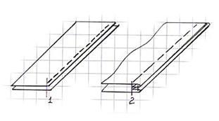 Как выбрать качественно пошитое постельное белье. Специальные, закрытые бельевые швы. Картинка. Схема. Фото.