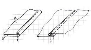 Запошивочный бельевой шов. Картинка. Схема. Фото. Как выбрать хорошо пошитое постельное белье.