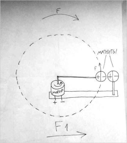 Антигравитационный двигатель.
