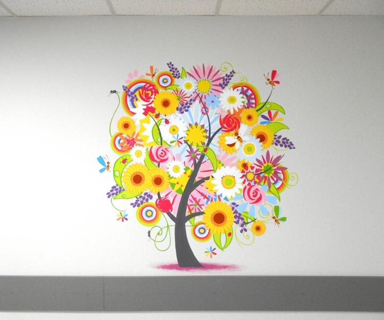 Cад на стене в декоре и декорировании.