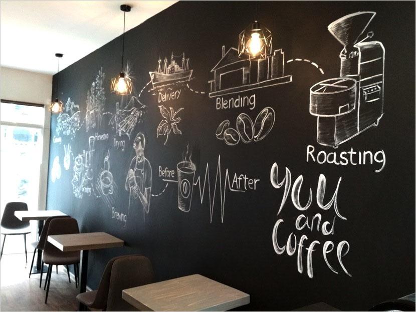 Дизайн кафе. Стоимость дизайна.